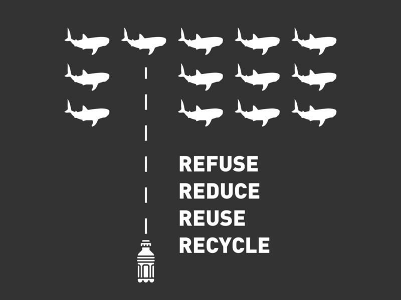 Greenpeace - Refuse Reduce Reuse Recycle vector illustrator linux inkscape re design greenpeace recycle reuse reduce refuse