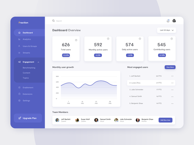 Workplace Communication Dashboard Concept numbers uxui engagement analytics webdesign uxdesign uidesign minimalist dashboard interface ux ui figma design
