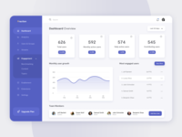 Workplace Communication Dashboard Concept