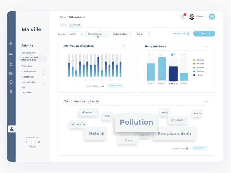 Dashboard for bciti app