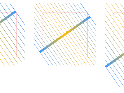 Aerials css linear gradients diagram