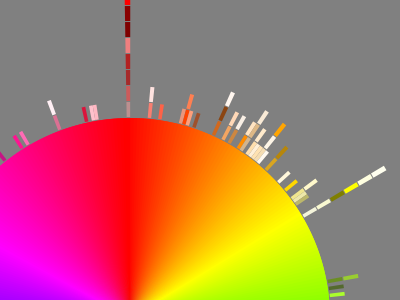 Flares css hsl color wheel distribution canvas