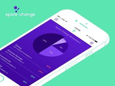 Spare Change App Concept