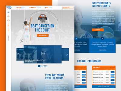 Coaches vs Cancer 3-Point Challenge pledgeit american cancer society acs ux ui homepage high school college basketball challenge point coaches