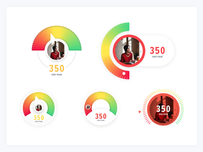 BrandYourself Score Gauge Exploration ui rank rating score dial exploration gauge brandyourself interface product