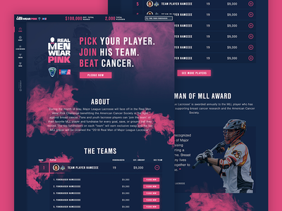2018 Real Men Wear Pink Microsite Update ux ui pledgeit pink lacrosse homepage challenge campaign american cancer society acs