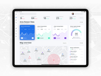 Locus - Smart City App (Tablet view)