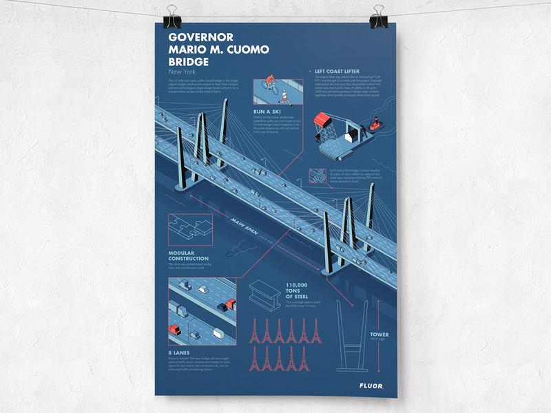 Mario M. Cuomo Bridge Infographic poster infographic construction design adobe 2d illustration
