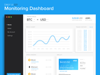 Home Monitoring Dashboard interface dashboard money currency cryptocurrency bitcoin exchange web app dailyui