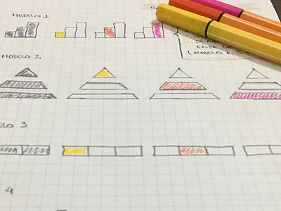 Estudo de ícone desenhar sketch ux