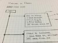 Idéia para timeline
