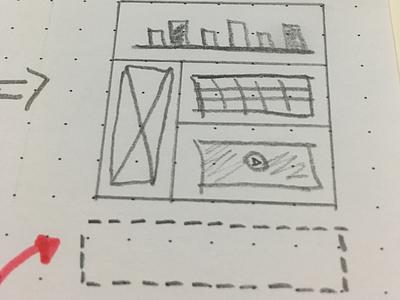Desenhando para o cliente entender wire cliente