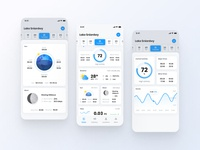 Fishing - Mobile App