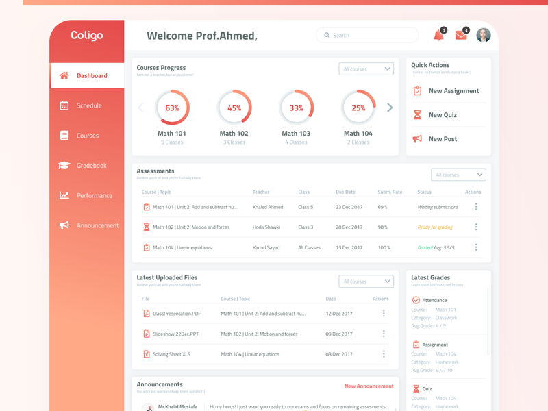 HOD Dashboard - Learning Management System (Coligo) entrepreneurship ux ui dashboad learning management system learning management school hod hod