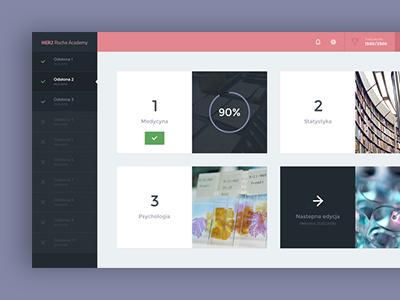 Breast Cancer - Dashboard network media social dashboard clean flat app interface ui web