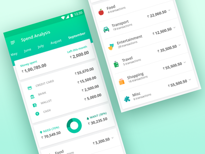 Spend Analysis expense manager analysis spend albert pinto ux ui android application app mobile