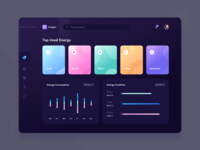 Douglas - Smarthome Dashboard clean dashboard colorfull smarthome dashboard design dashboard dark clean design ux ui
