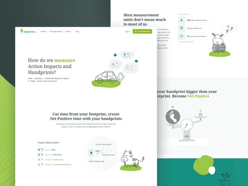Handprinter sheep cow scales positive impact landing webdesign measure handprint eco landingpage illustration