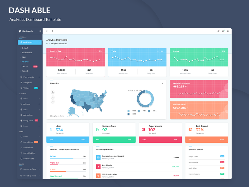 Analytics Admin Dashboard - Dash Able Admin Template bootstrap4 analytics chart ui design ui ux admin design admin panel admin bootstrap analytics admin dashboard template branding admin theme admin template uidesign bootstrap admin admin templates bootstrap 4 admin dashboard analytics dashboard analysis