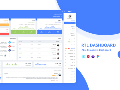 RTL dashboard - Able Pro Admin Template react admin template reactjs angular admin template figma version react angular dashboard angularjs angular admin dashboard design admin panel branding admin design admin theme bootstrap admin admin template uidesign bootstrap 4 admin templates admin dashboard rtl dashboard