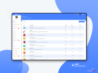 Ecommerce : Able Pro Admin Template