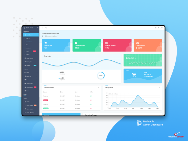 Ecommerce Page of Dash Able Admin Dashboards by Phoenixcoded on Dribbble