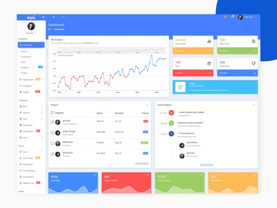 Dashboard designs, themes, templates and downloadable graphic
