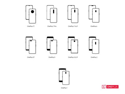 OnePlus Devices