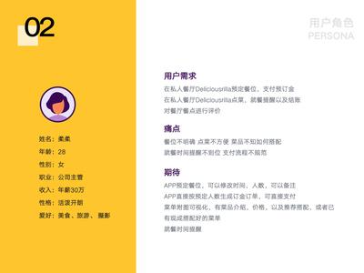 App Design of Restaurant 02