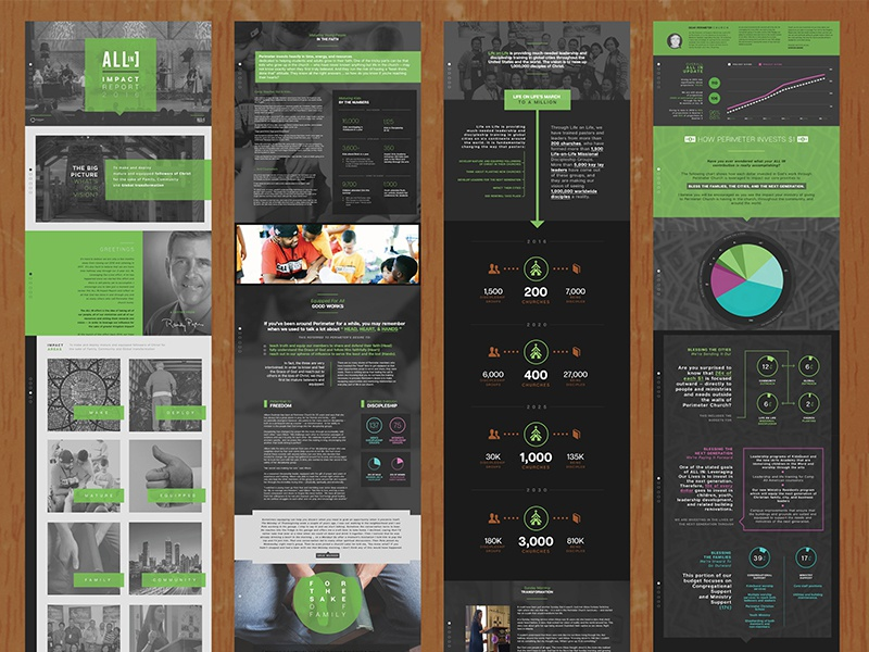 """""""ALL IN"""" Web Design report web coporate clean bw church web design"""