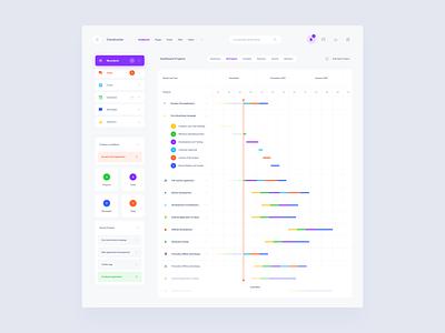 Schedule Dashboard components figma design web dashboard ui sketch ux download ui kit