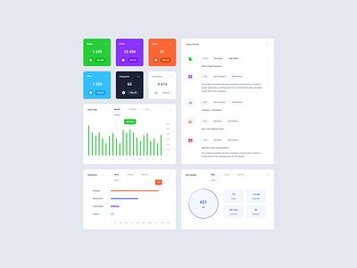 CMS Cards Dashboard ui web figma xd sketch dashboard