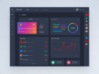 Daily UI Interface, Day 18
