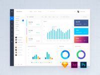 Daily UI Interface, Day 39