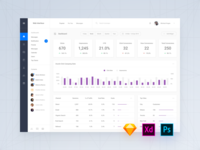 Daily UI Interface, Day 40