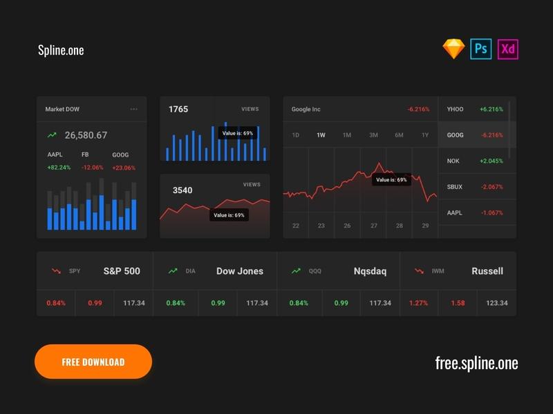 Free UI Kit by Live Spline one on Dribbble