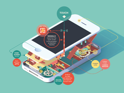 How your iPhone is made infographic iphone technology