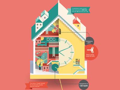 How a pendulum clock works
