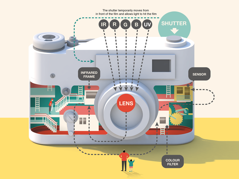 How a camera is made infographic information camera 3d