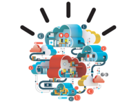 IBM - Smarter Cloud
