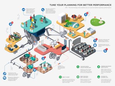 Illustration infographic for PMI resort hotel infographic illustration