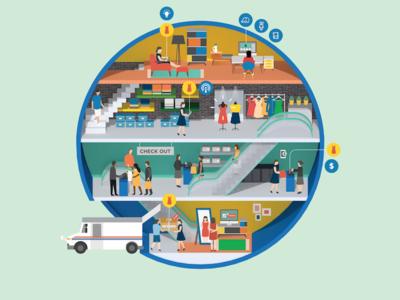 illustration for Deloitte - retail in future