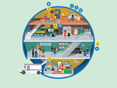 illustration for Deloitte - retail in future illustration cutaway interior shop shopping retail