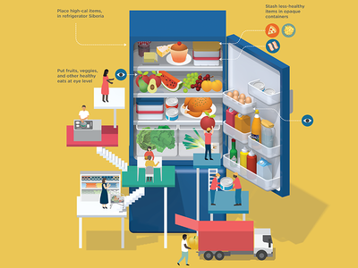 Lose weight by re-arranging your fridge