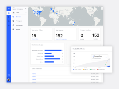 Clinical Dashboard Widget Iterations