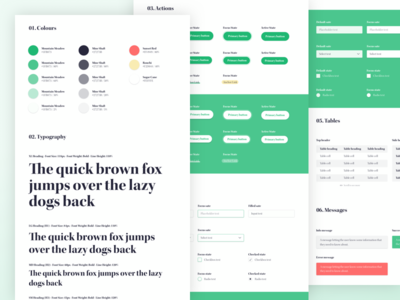 Geckotree Style Guide typography style tile style guide styleguide message forms colours buttons brand guide brandguide