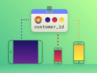 Customer_id Sync abstract illustration user id sync