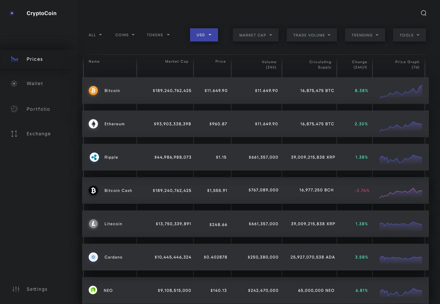 Cryptocoin desktop dashboard