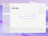 Cryptocoin portfolio 3dchart
