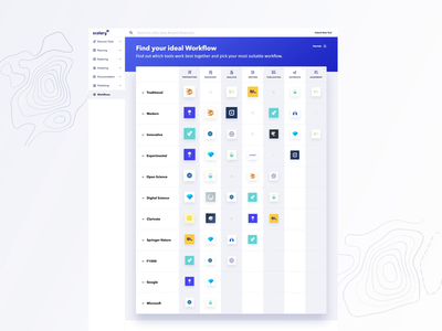 Get to Know Workflows on Scolary 🧪🧬